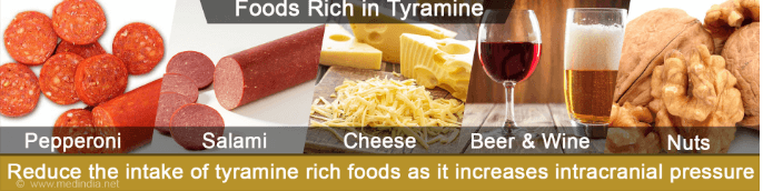 Tyramine rich foods